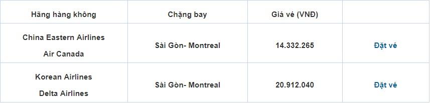 Nhanh tay đặt mua vé máy bay Sài Gòn đi Montreal