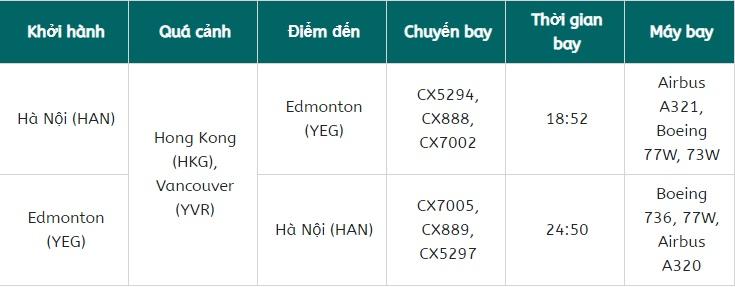 Vé máy bay đi Edmonton giá rẻ