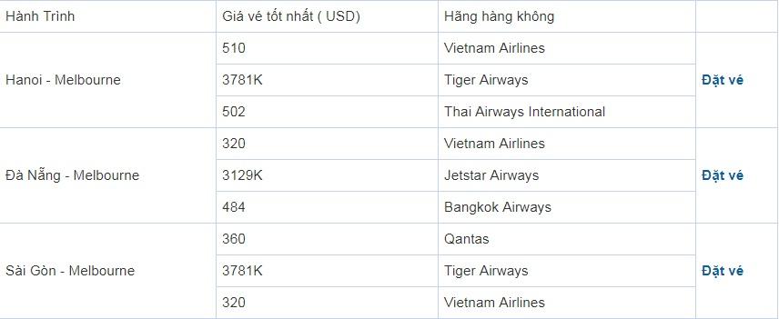 Đặt mua vé máy bay đi Melbourne , Úc giá rẻ
