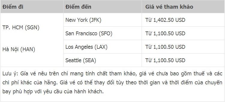 Vé máy bay đi Mỹ (America) giá rẻ