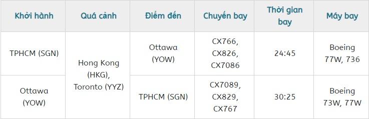 Vé máy bay đi Ottawa giá rẻ