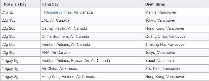 Vé máy bay đi Quebec - Canada